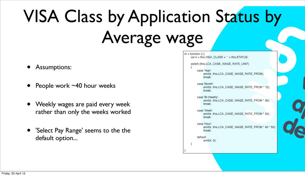 VISA Class by Application Status by Average wag...