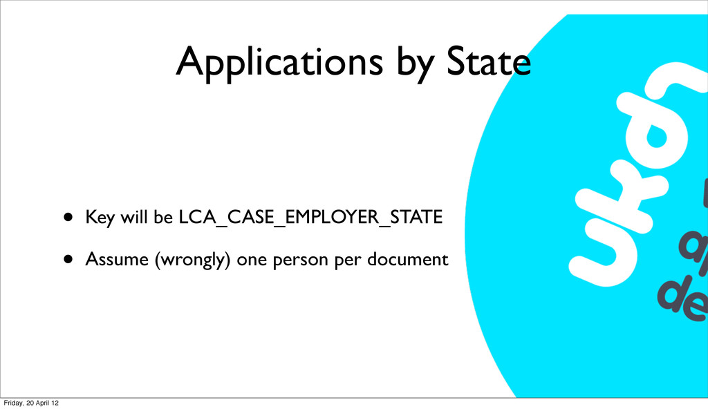 Applications by State • Key will be LCA_CASE_EM...