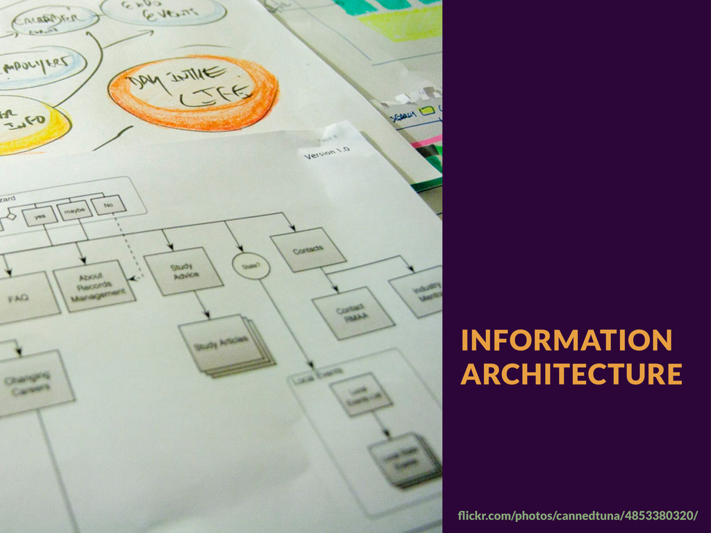 INFORMATION ARCHITECTURE flickr.com/photos/canne...