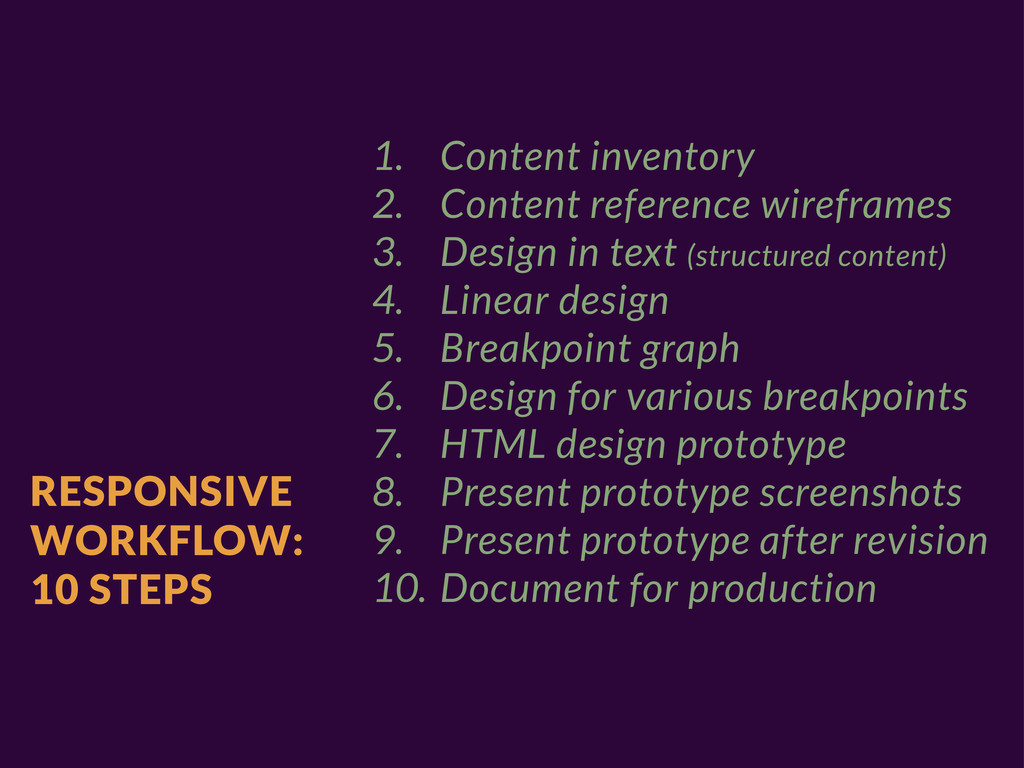 RESPONSIVE WORKFLOW: 10 STEPS 1. Content invent...
