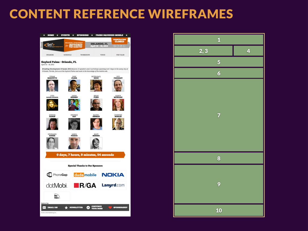 CONTENT REFERENCE WIREFRAMES 1 2, 3 4 5 6 7 8 9...