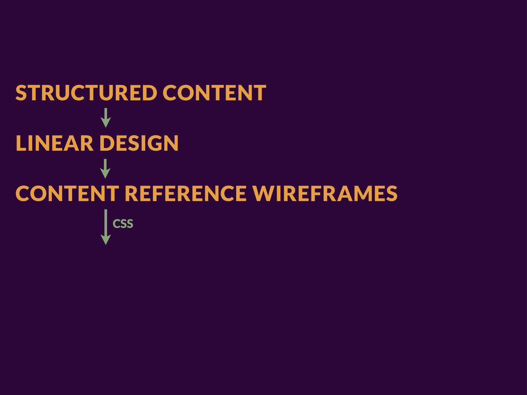 STRUCTURED CONTENT LINEAR DESIGN CONTENT REFERE...