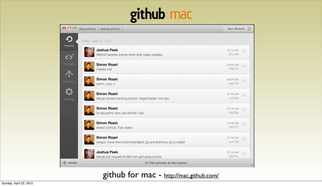 github for mac - http://mac.github.com/ Sunday,...