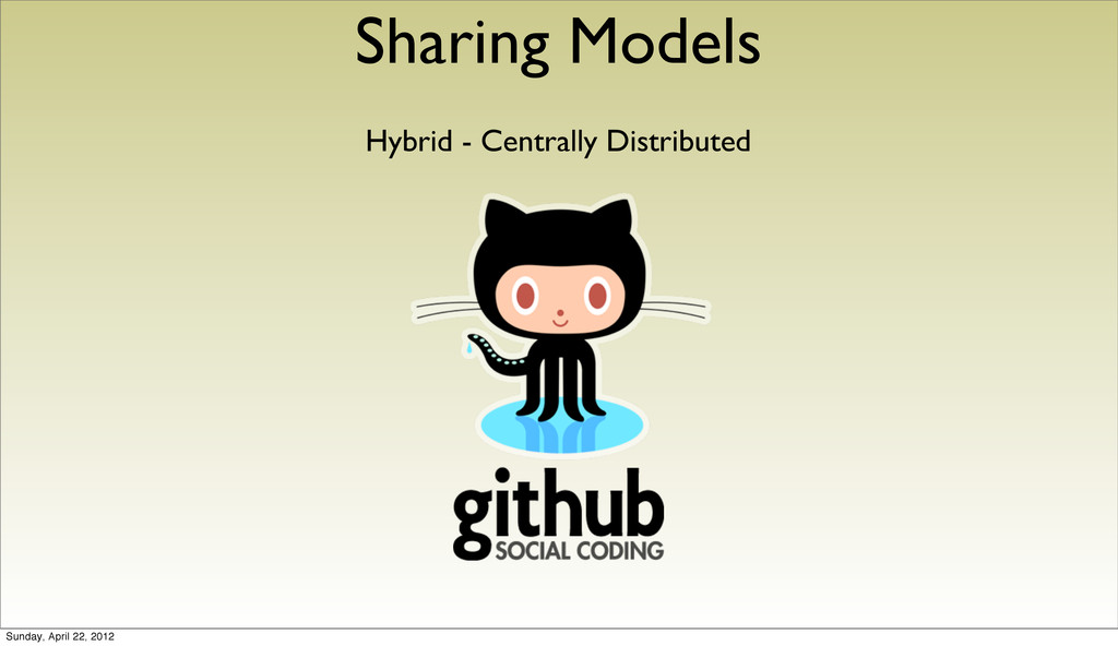 Sharing Models Hybrid - Centrally Distributed S...