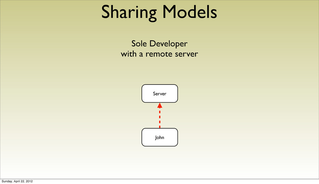 Sharing Models Sole Developer with a remote ser...