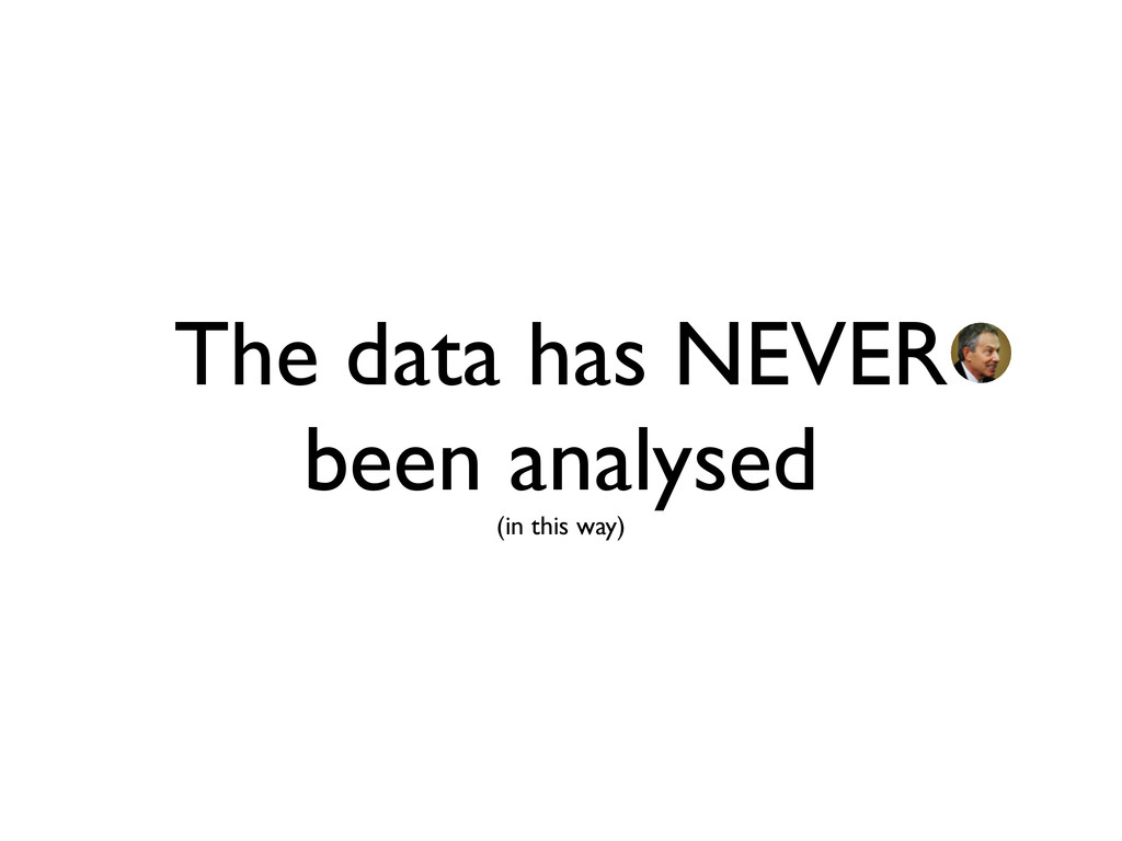 The data has NEVER been analysed (in this way)