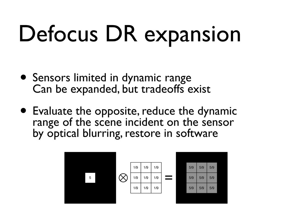 Defocus DR expansion • Sensors limited in dynam...