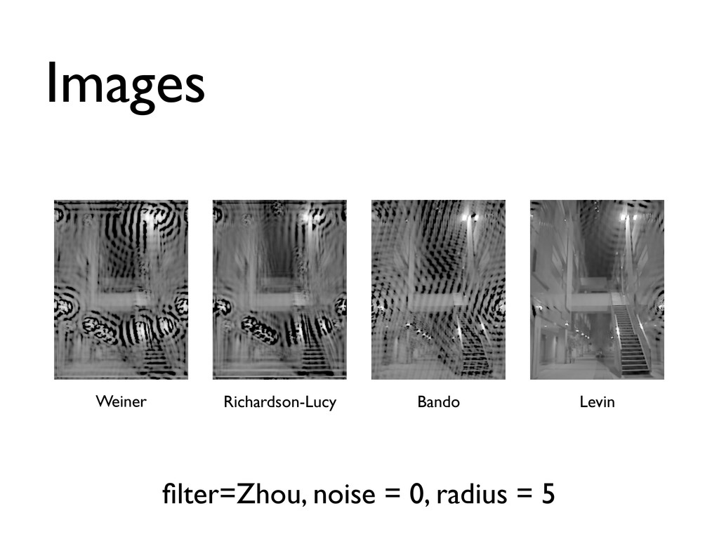 Images Weiner Richardson-Lucy Bando Levin filter...