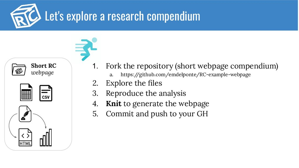 Let's explore a research compendium Short RC we...