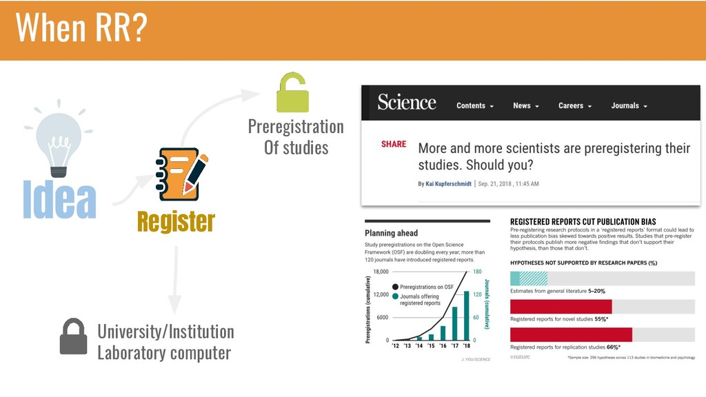 Idea Register Preregistration Of studies Univer...