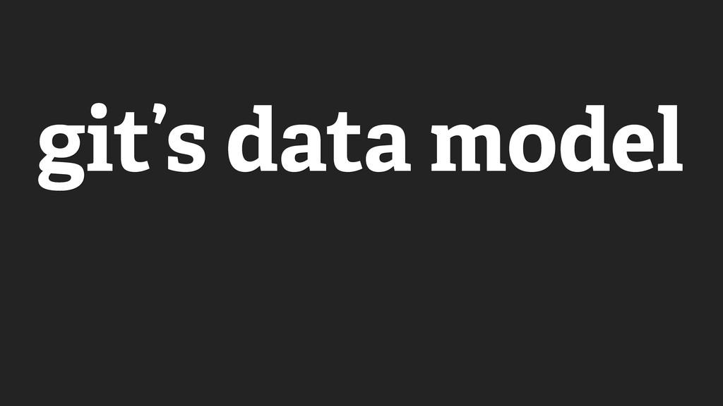git's data model