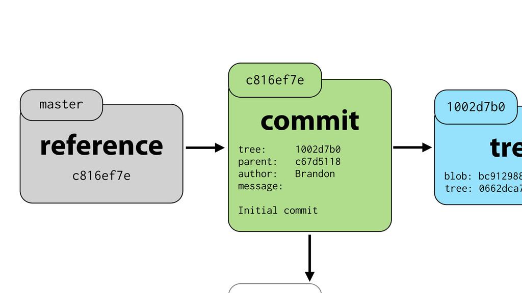 commit tree: 1002d7b0 parent: c67d5118 author: ...