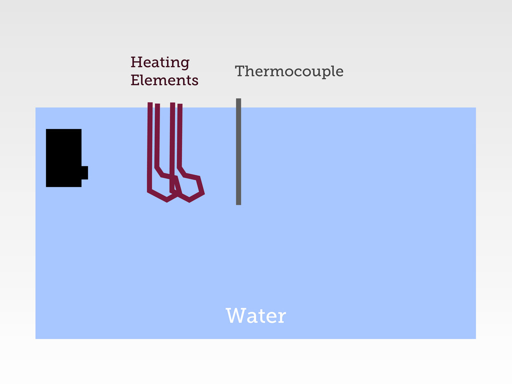 Water Heating Elements Thermocouple