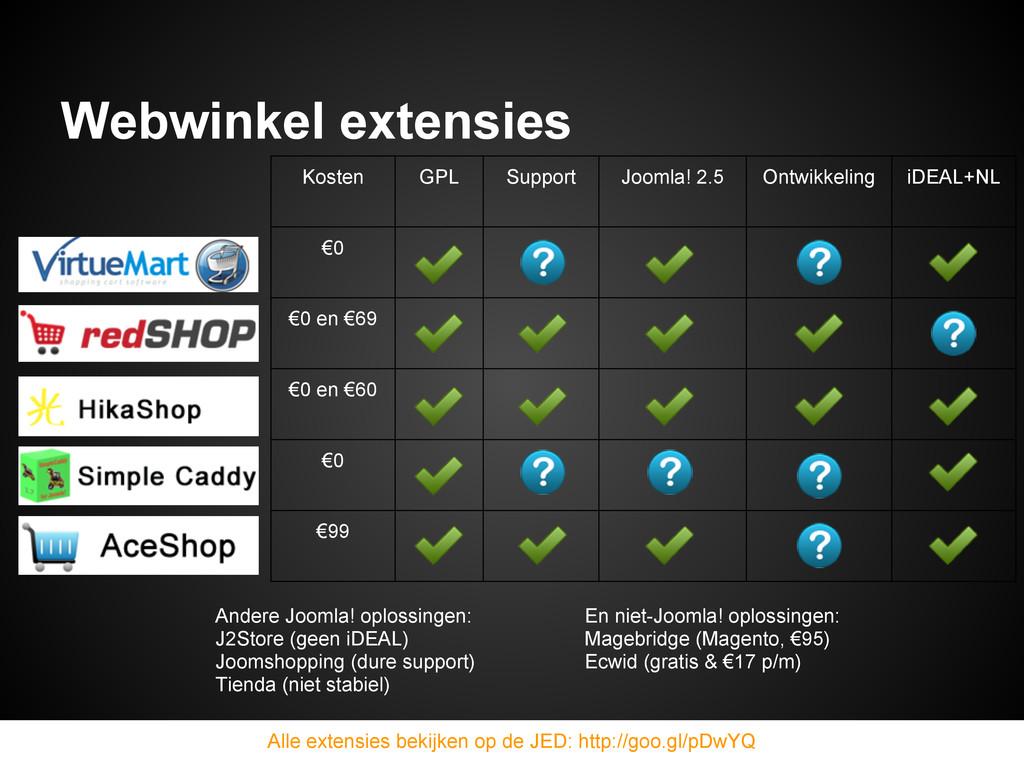 Webwinkel extensies Alle extensies bekijken op ...