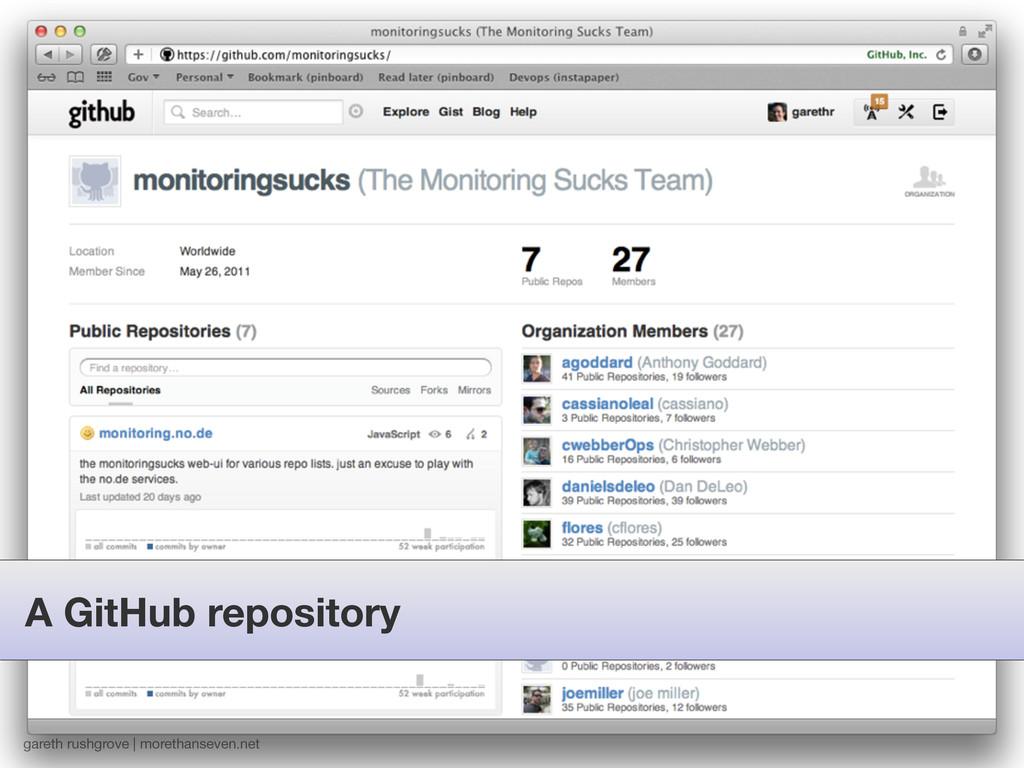 gareth rushgrove | morethanseven.net A GitHub r...