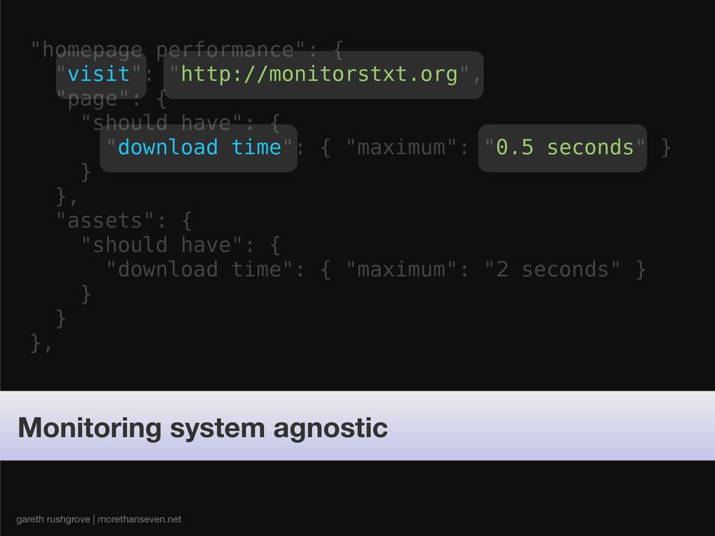 """homepage performance"": { ""visit"": ""http://moni..."