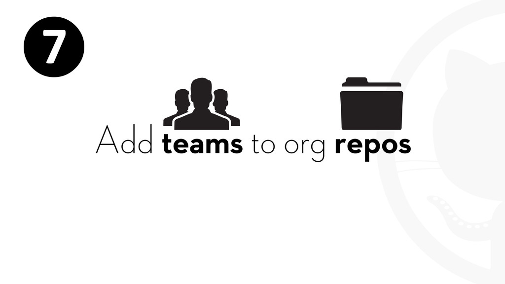 Add teams to org repos ❼