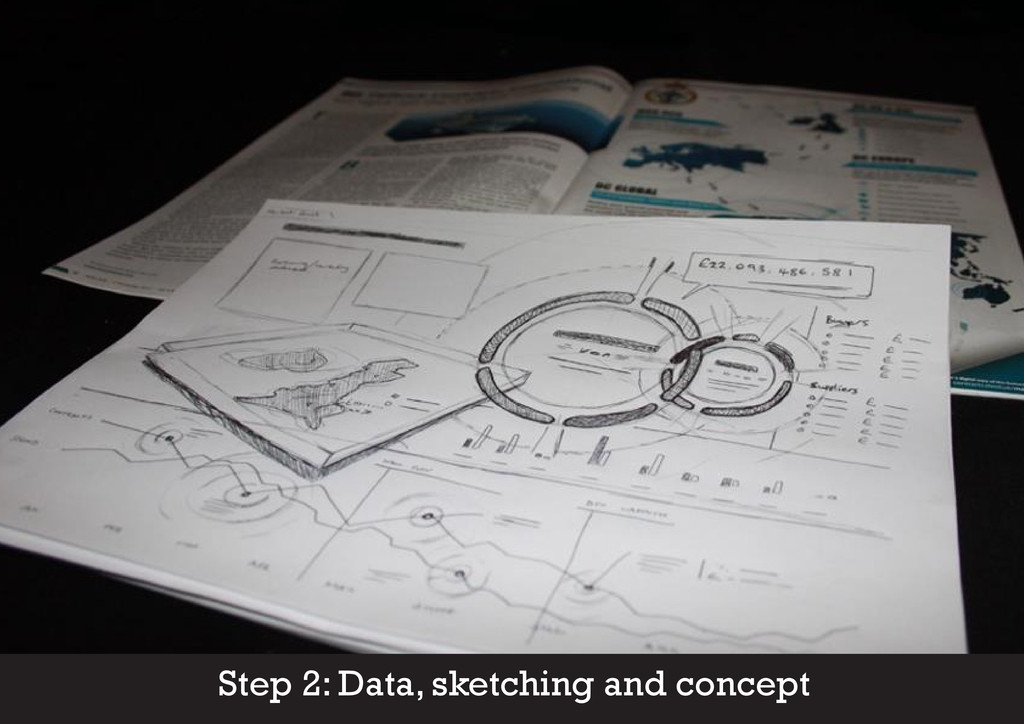Step 2: Data, sketching and concept