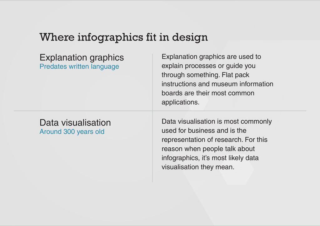 Explanation graphics Predates written language ...