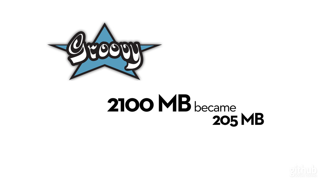 Act I 2100 MB became 205 MB