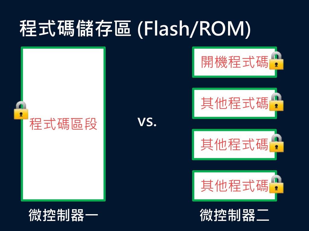 程式碼區段 開機程式碼 其他程式碼 其他程式碼 其他程式碼 程式碼儲存區 (Flash/ROM...