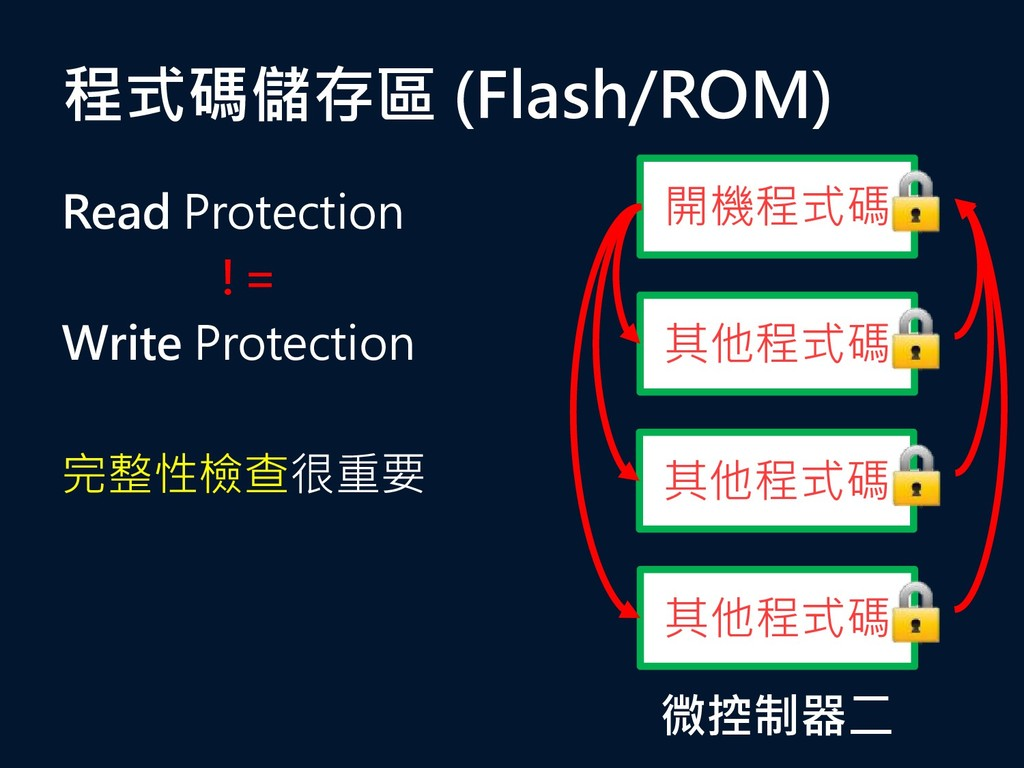 Read Protection != Write Protection 完整性檢查很重要 開機...