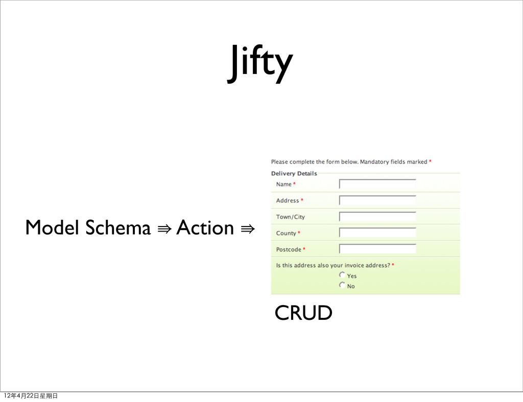 Jifty Model Schema ⇛ Action ⇛ CRUD 12年4月22⽇日星期⽇日