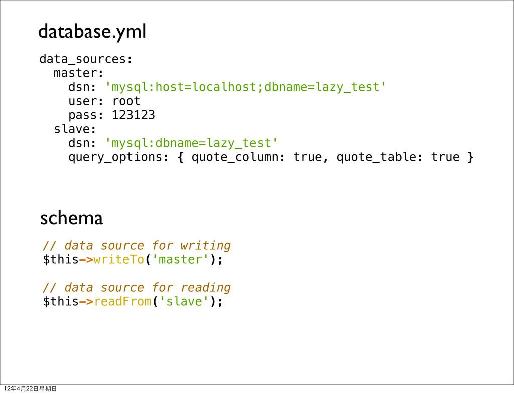 // data source for writing $this->writeTo('mast...