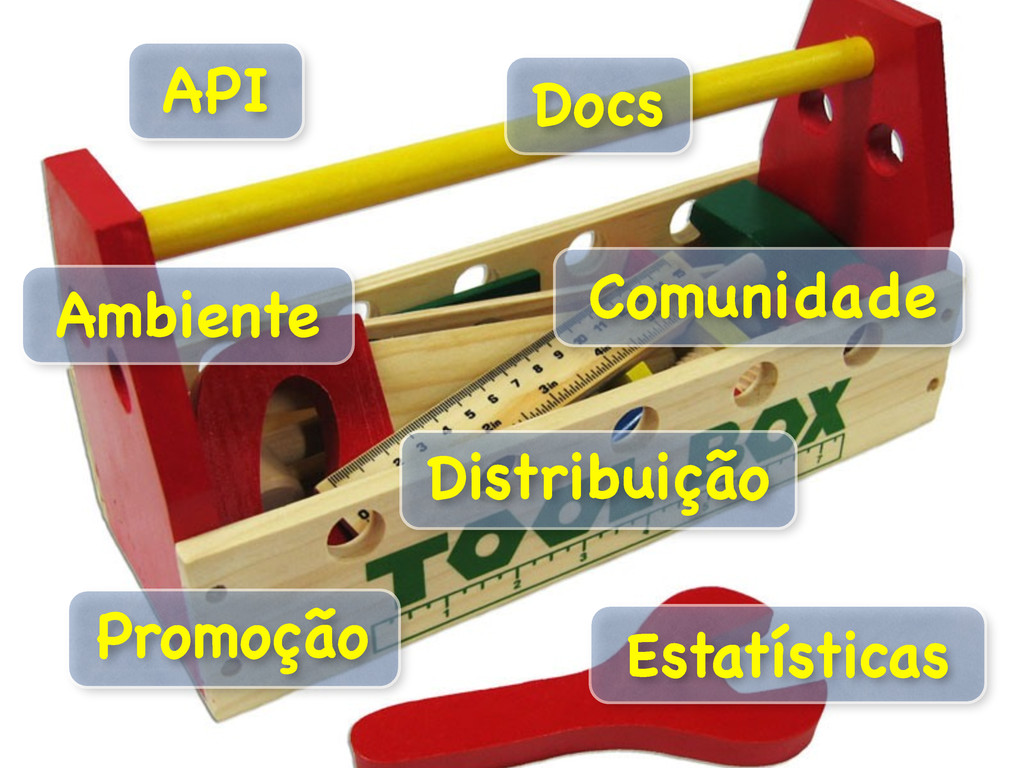 API Docs Ambiente Promoção Estatísticas Distrib...