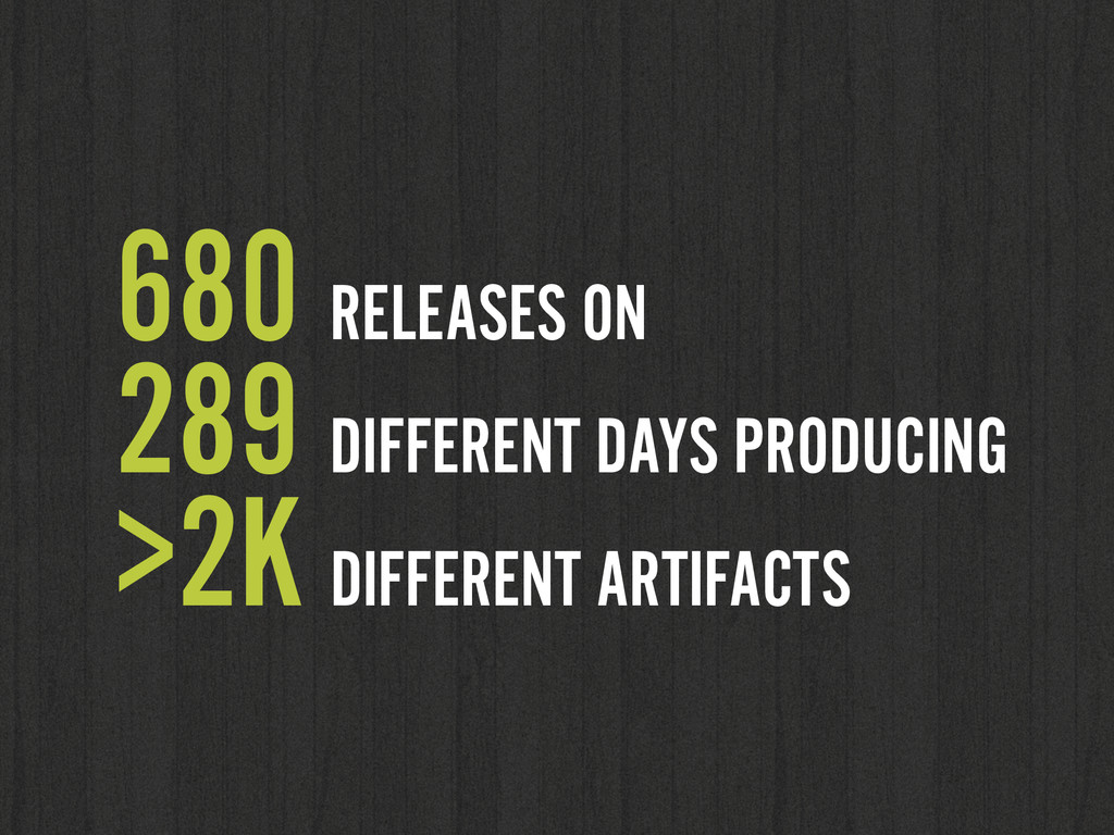 680 RELEASES ON 289 DIFFERENT DAYS PRODUCING >2...