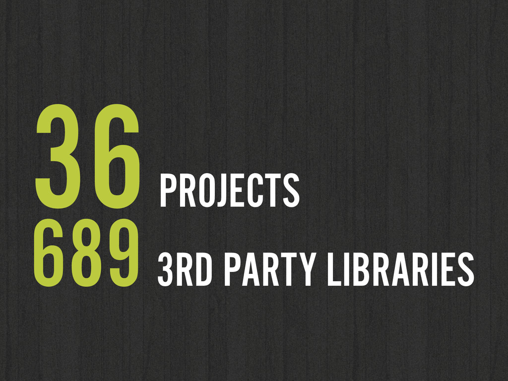 36 PROJECTS 689 3RD PARTY LIBRARIES