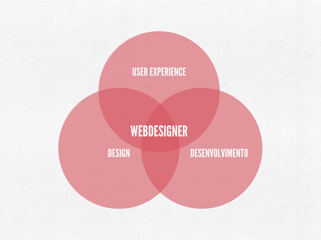 DESENVOLVIMENTO DESIGN USER EXPERIENCE WEBDESIG...
