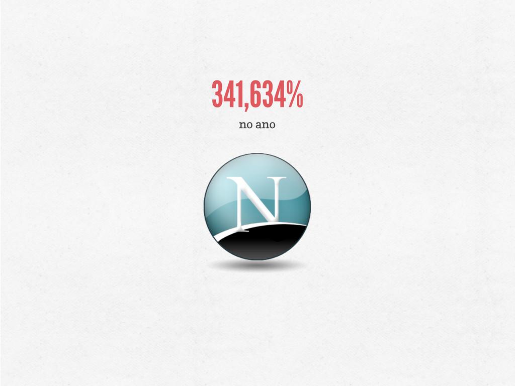 341,634% no ano