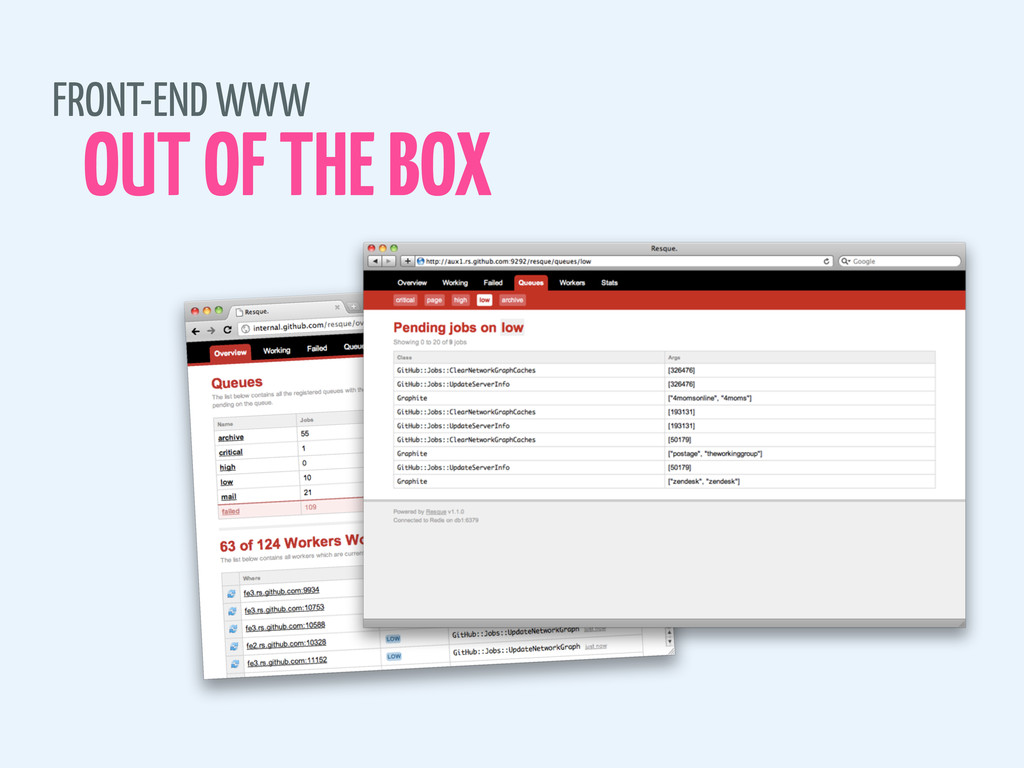 FRONT-END WWW OUT OF THE BOX