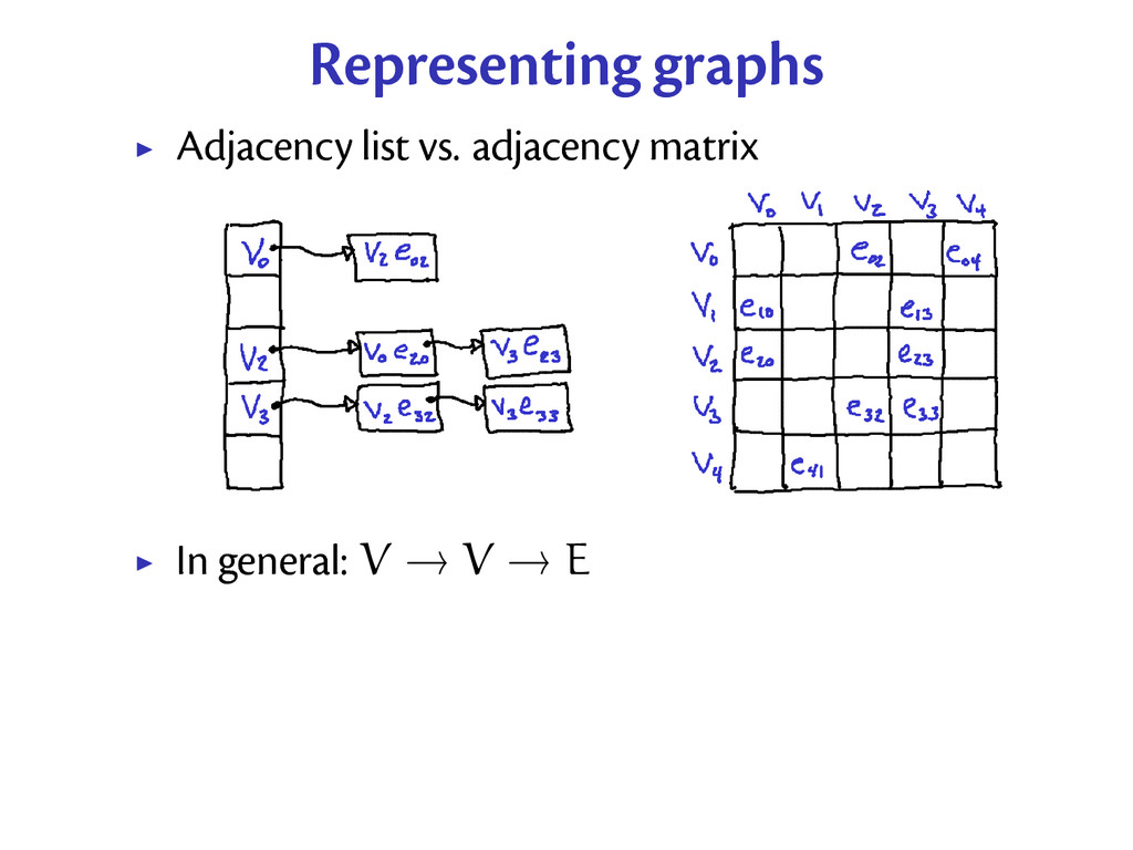Representing graphs Adjacency list vs. adjacenc...