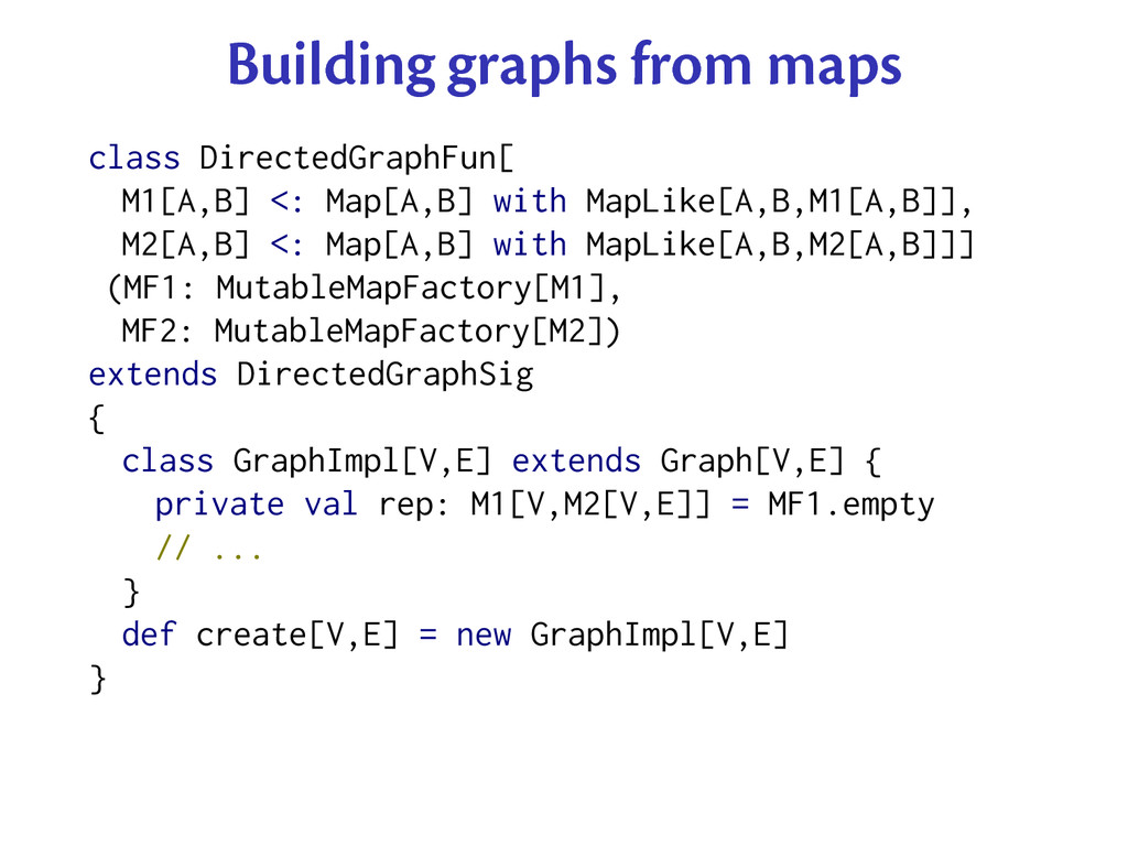 Building graphs from maps class DirectedGraphFu...