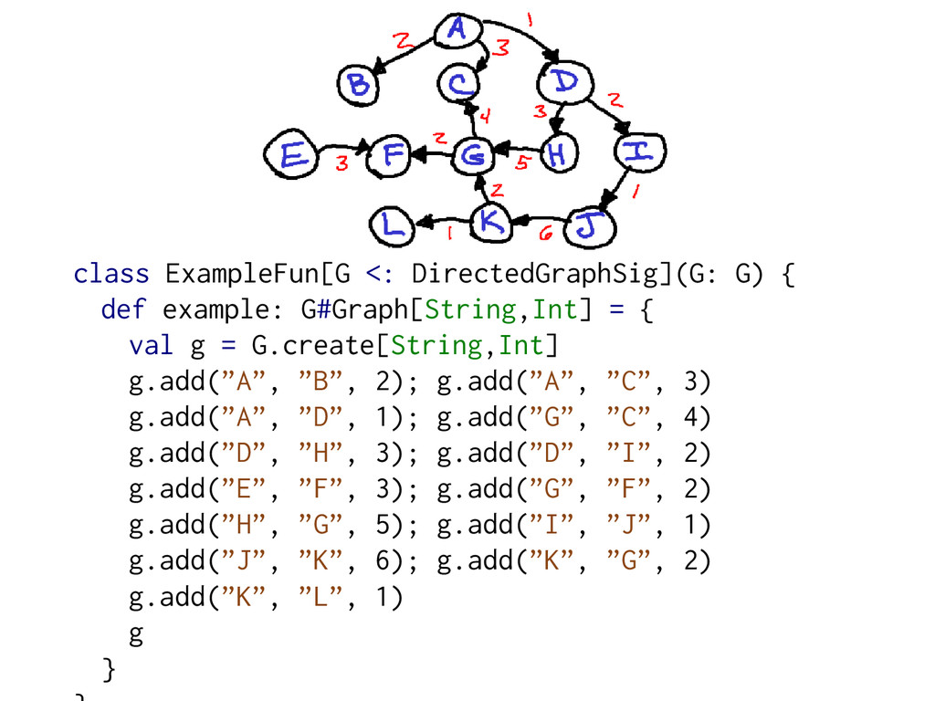 class ExampleFun[G <: DirectedGraphSig](G: G) {...