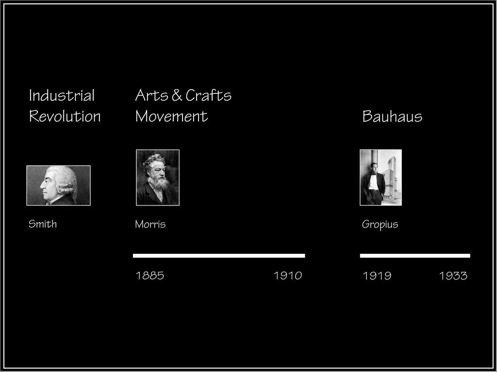 Industrial Revolution 1885 1910 1919 1933 Arts ...