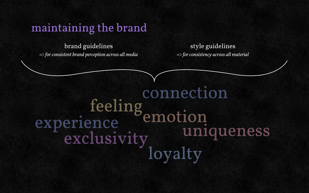 maintaining the brand brand guidelines => for c...