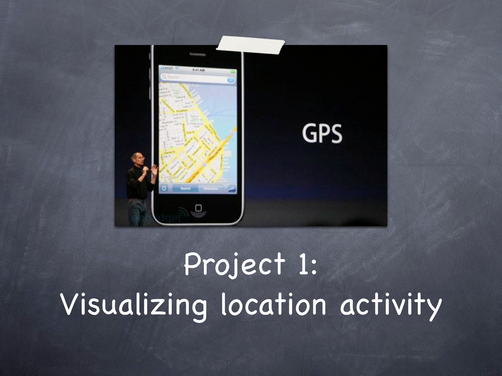 Project 1: Visualizing location activity