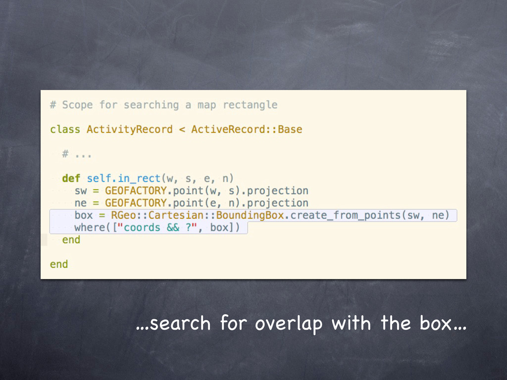 …search for overlap with the box…