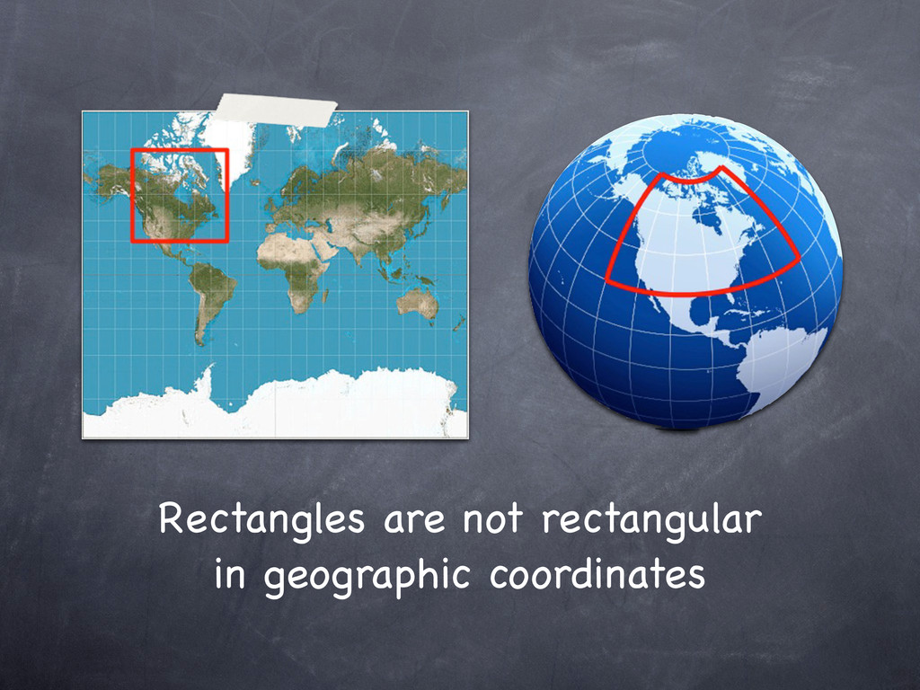 Rectangles are not rectangular in geographic co...