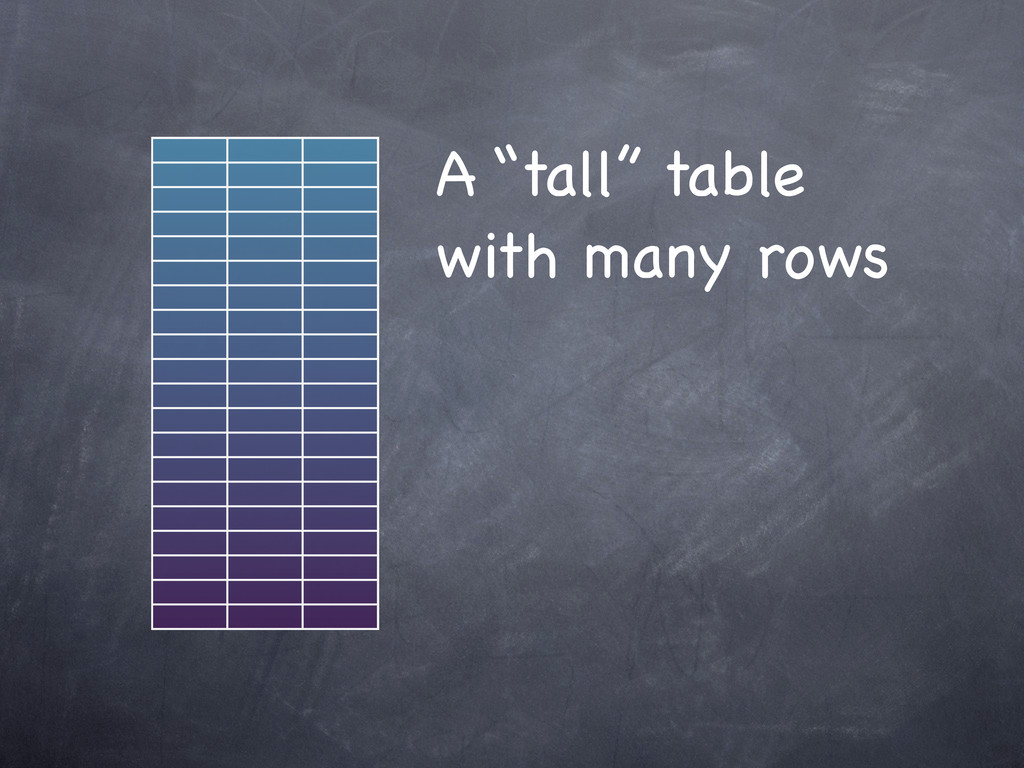 "A ""tall"" table with many rows"