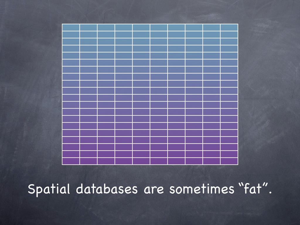 "Spatial databases are sometimes ""fat""."
