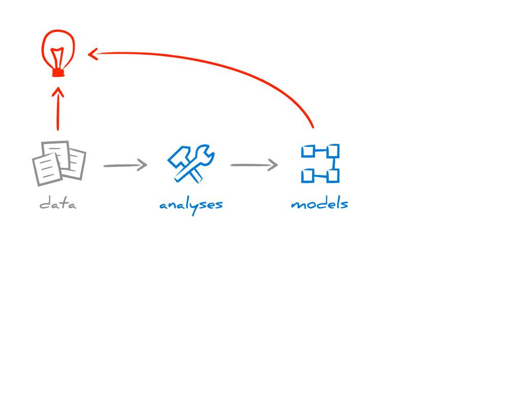 analyses models data