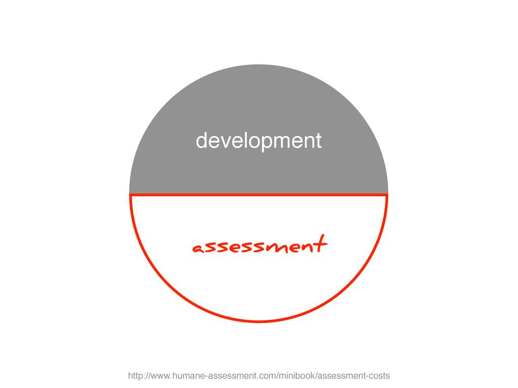 assessment development http://www.humane-assess...