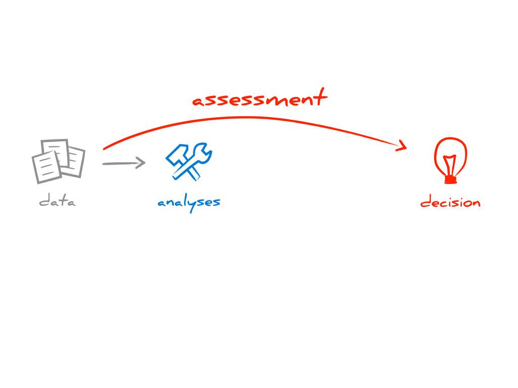 decision analyses data assessment
