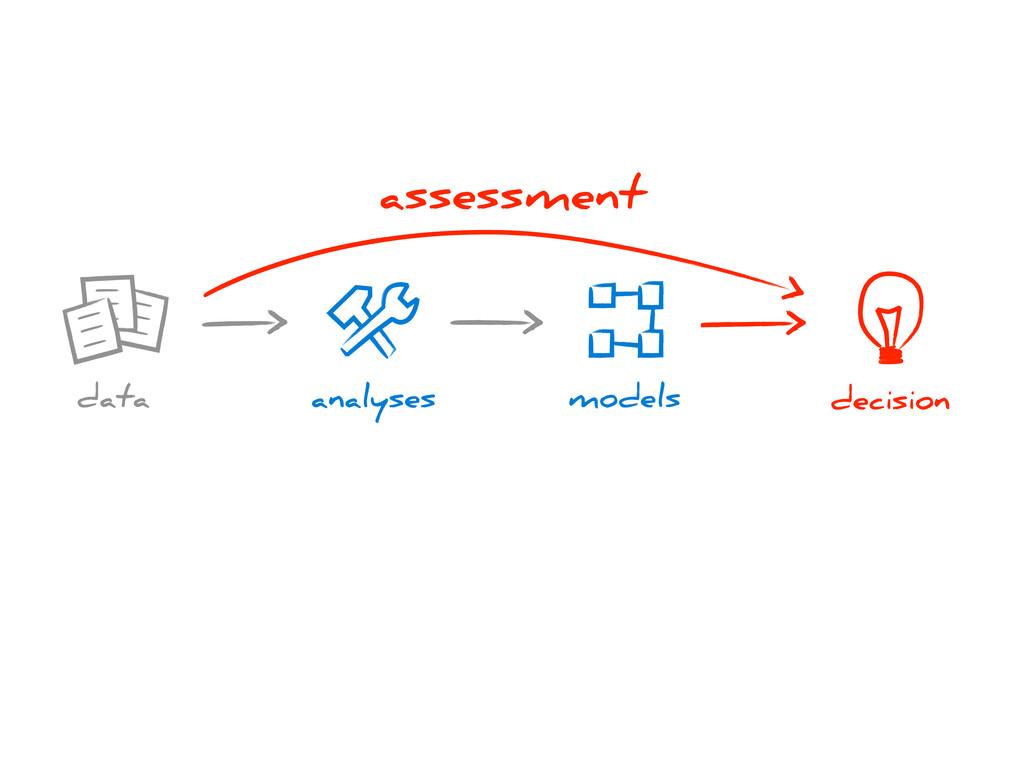 decision analyses models data assessment