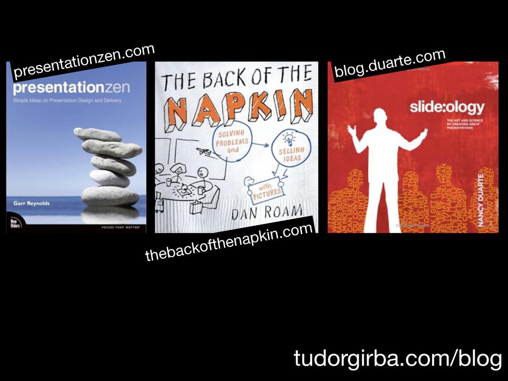 presentationzen.com tudorgirba.com/blog blog.du...