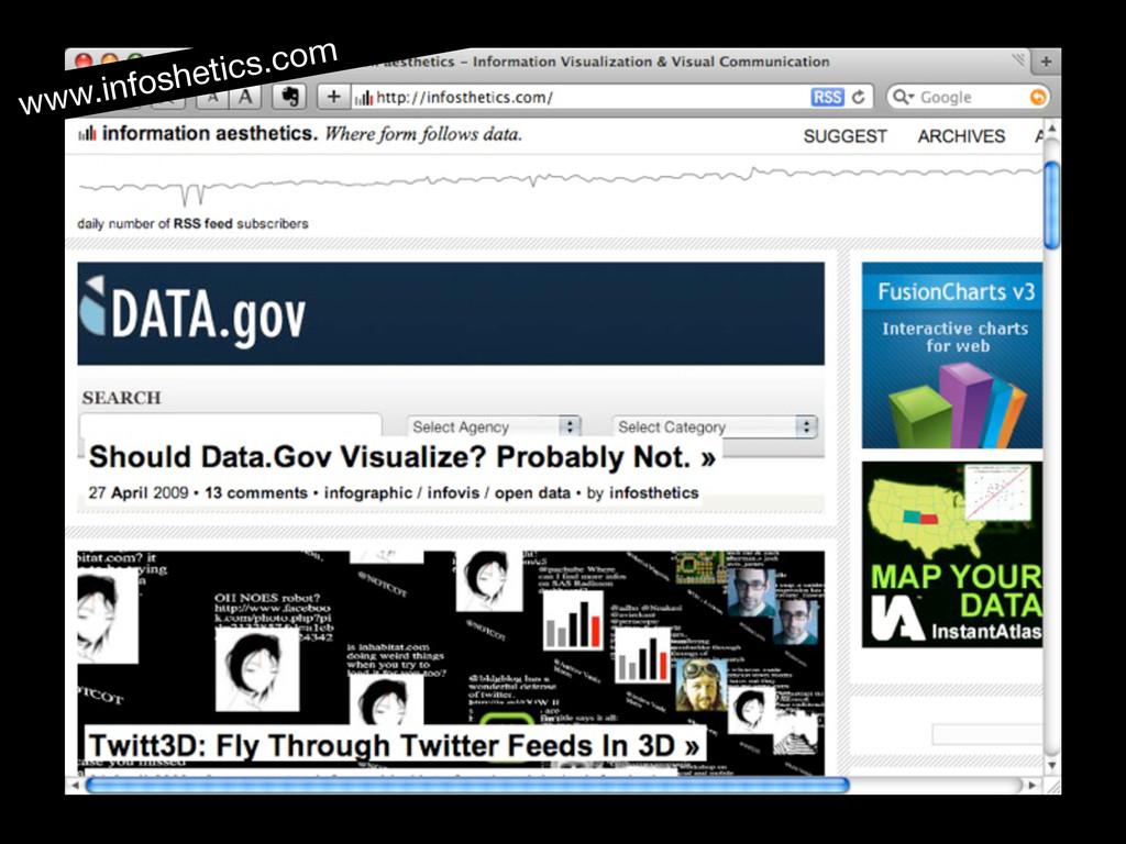 www.infoshetics.com